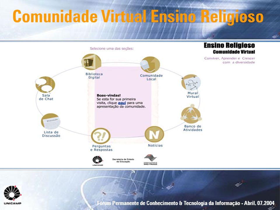 Fórum Permanente de Conhecimento & Tecnologia da Informação - Abril, 07,2004 Comunidade Virtual Ensino Religioso