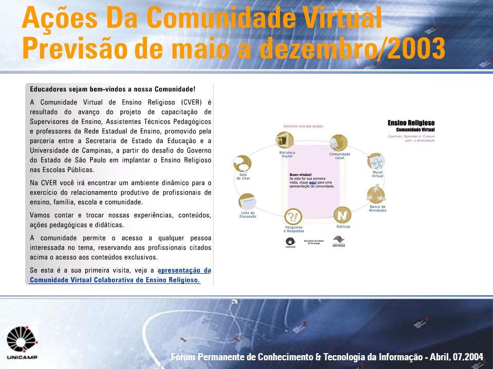 Fórum Permanente de Conhecimento & Tecnologia da Informação - Abril, 07,2004 Ações Da Comunidade Virtual Previsão de maio a dezembro/2003