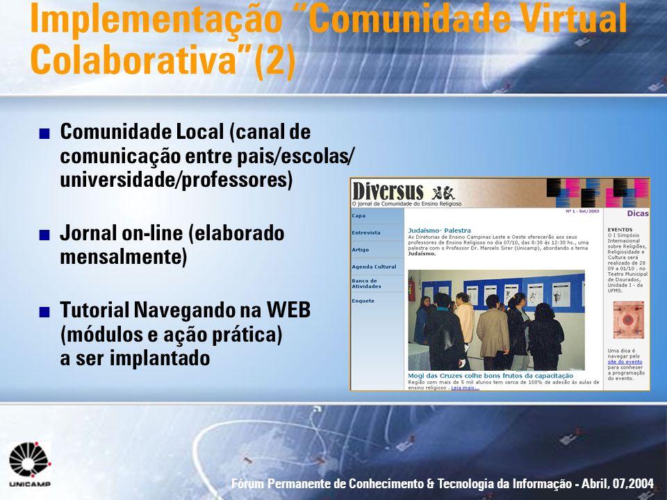 Fórum Permanente de Conhecimento & Tecnologia da Informação - Abril, 07,2004 Implementação Comunidade Virtual Colaborativa(2) n Comunidade Local (cana