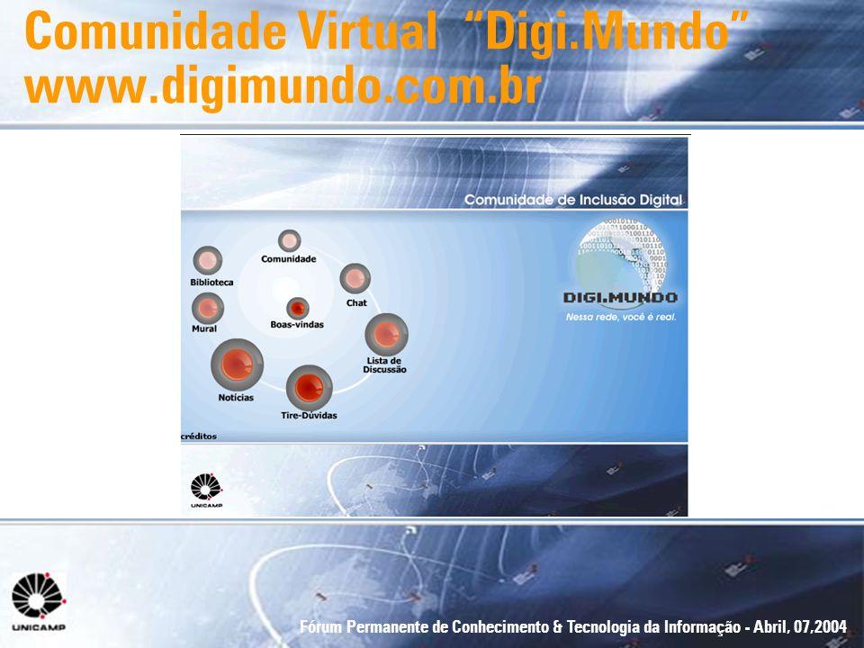 Fórum Permanente de Conhecimento & Tecnologia da Informação - Abril, 07,2004 Comunidade Virtual Digi.Mundo www.digimundo.com.br