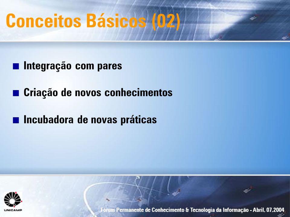 Fórum Permanente de Conhecimento & Tecnologia da Informação - Abril, 07,2004 n Integração com pares n Criação de novos conhecimentos n Incubadora de n