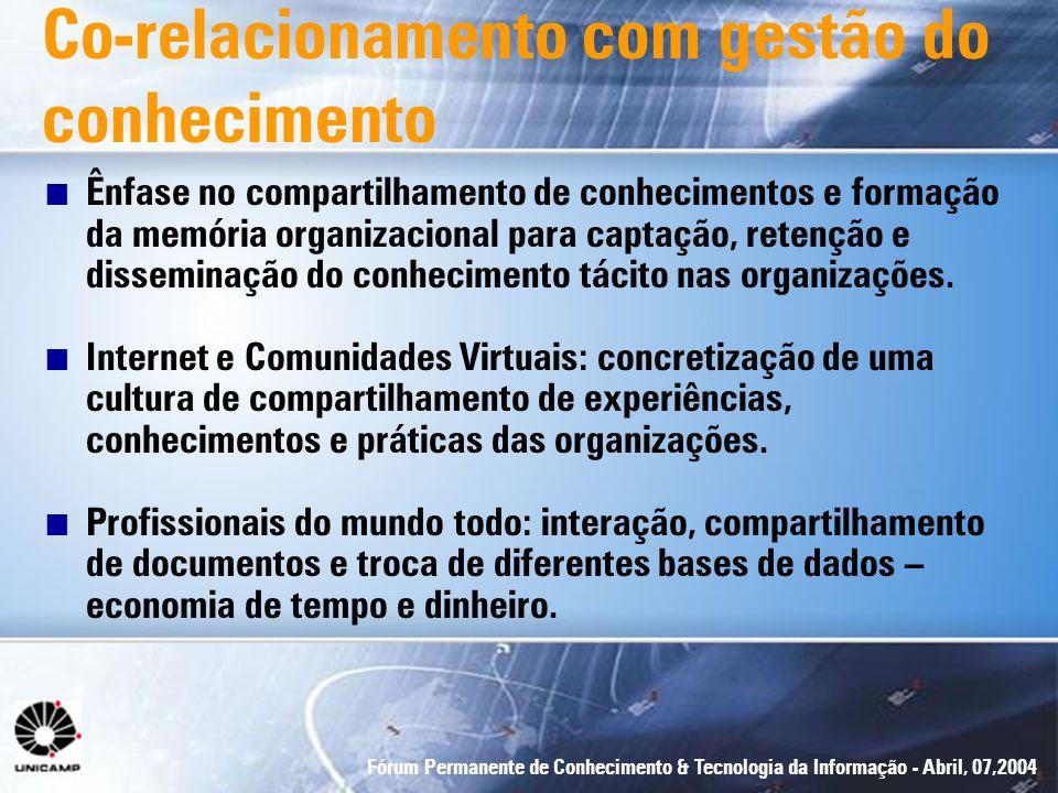 Fórum Permanente de Conhecimento & Tecnologia da Informação - Abril, 07,2004 Co-relacionamento com gestão do conhecimento n Ênfase no compartilhamento