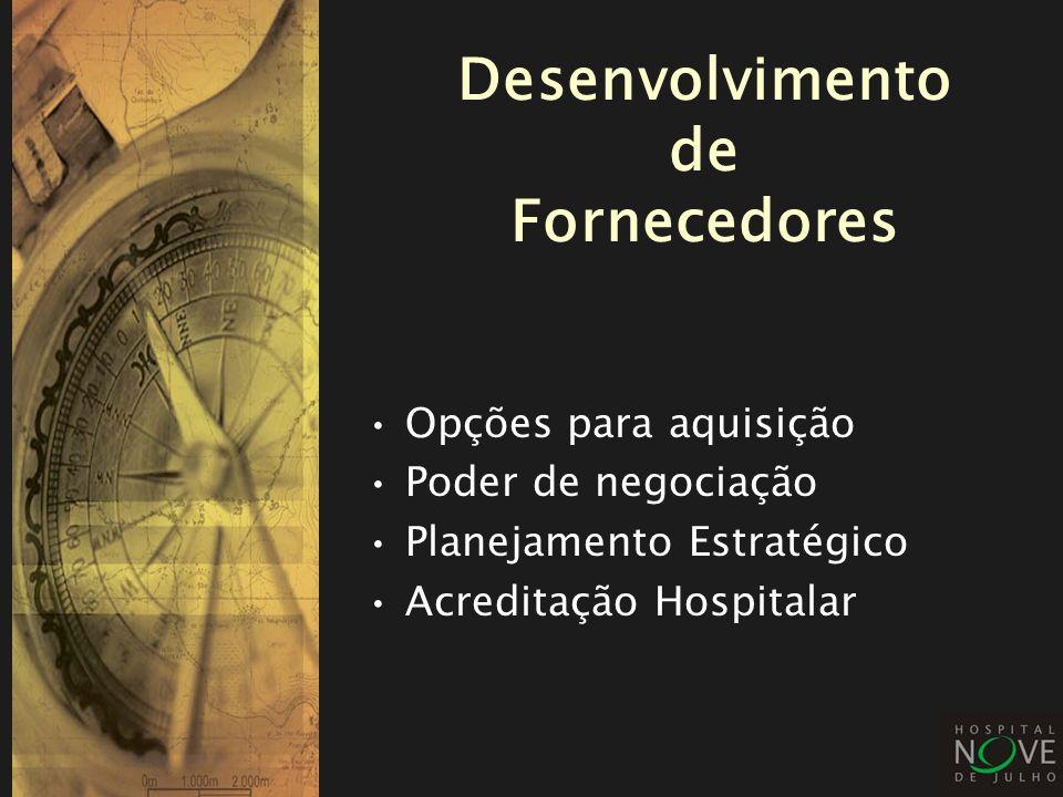 Opções para aquisição Poder de negociação Planejamento Estratégico Acreditação Hospitalar Desenvolvimento de Fornecedores