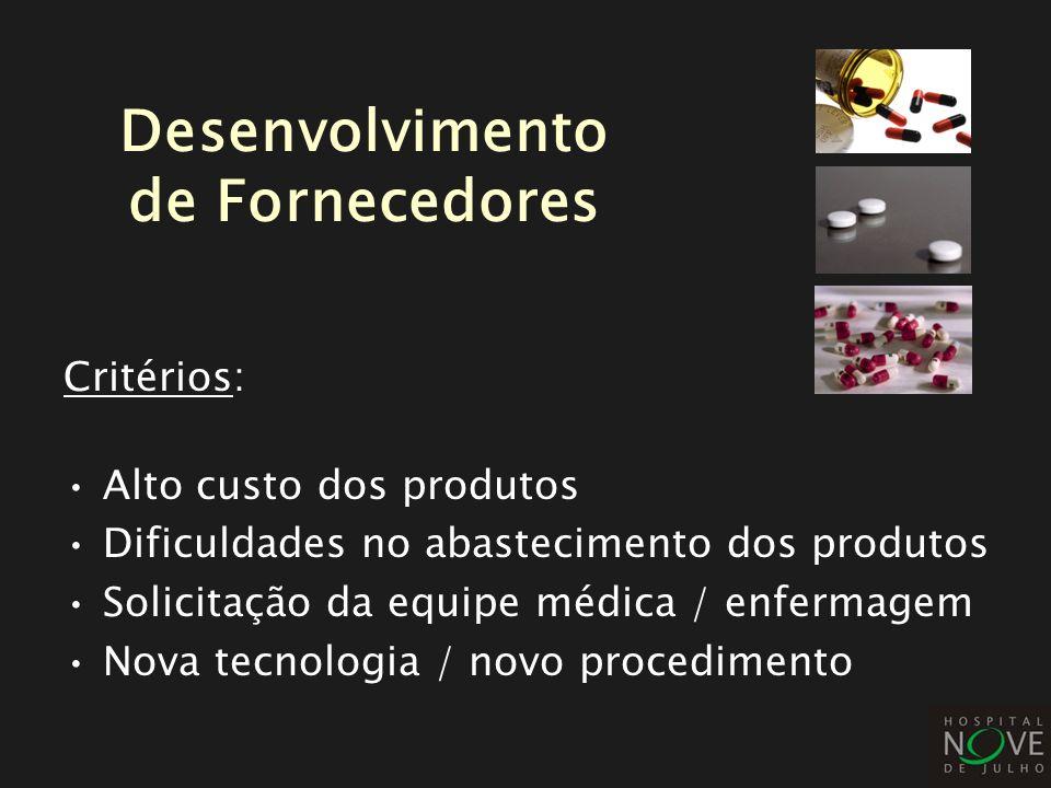 Critérios: Alto custo dos produtos Dificuldades no abastecimento dos produtos Solicitação da equipe médica / enfermagem Nova tecnologia / novo procedi
