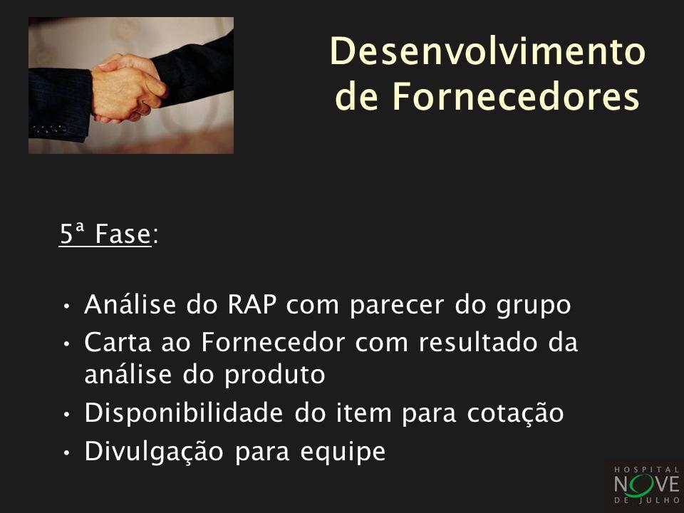 5ª Fase: Análise do RAP com parecer do grupo Carta ao Fornecedor com resultado da análise do produto Disponibilidade do item para cotação Divulgação p