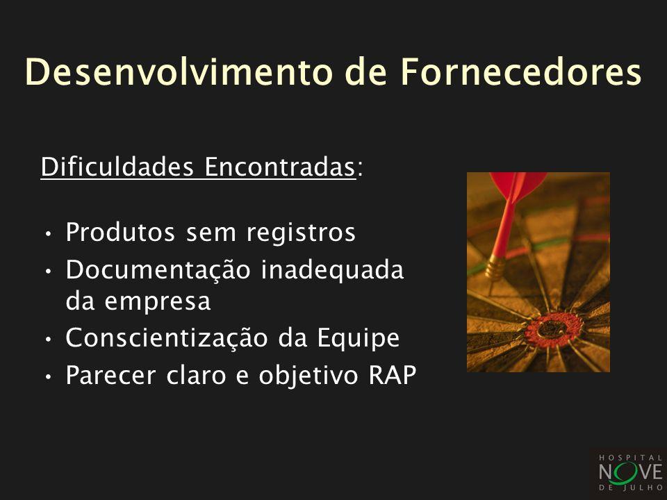 Dificuldades Encontradas: Produtos sem registros Documentação inadequada da empresa Conscientização da Equipe Parecer claro e objetivo RAP Desenvolvim