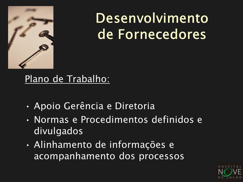 Plano de Trabalho: Apoio Gerência e Diretoria Normas e Procedimentos definidos e divulgados Alinhamento de informações e acompanhamento dos processos