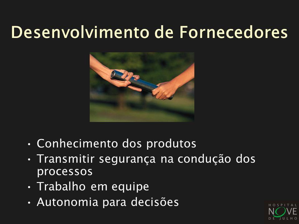 Conhecimento dos produtos Transmitir segurança na condução dos processos Trabalho em equipe Autonomia para decisões Desenvolvimento de Fornecedores