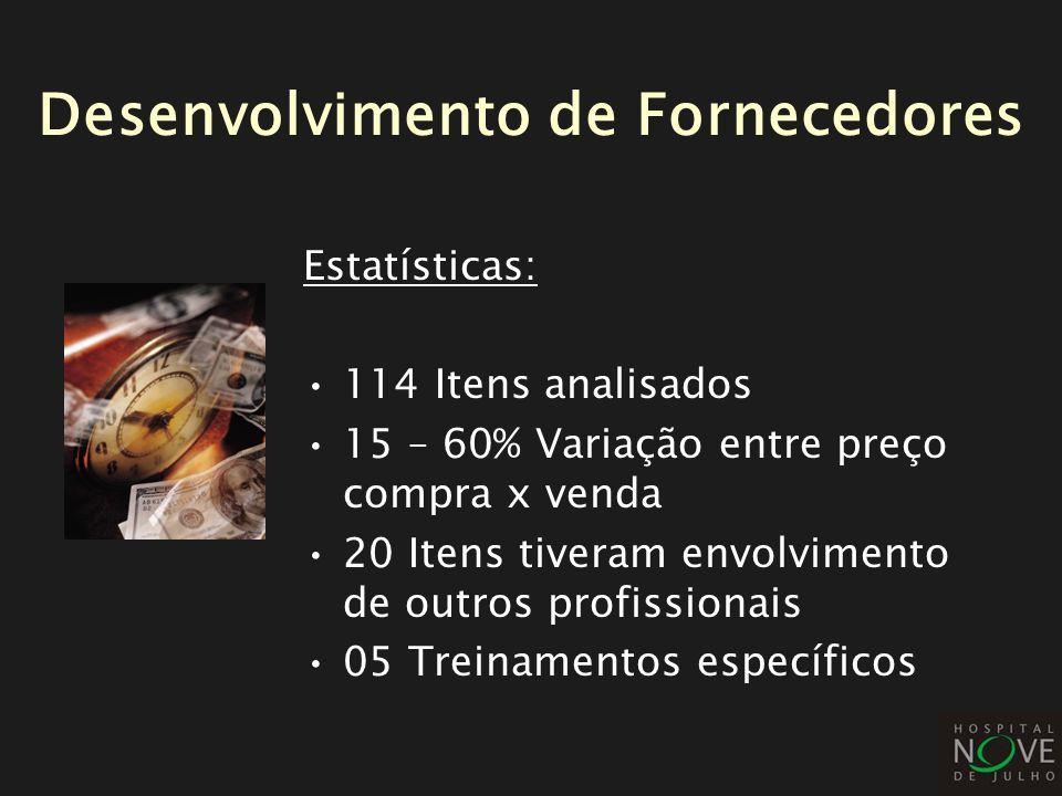 Estatísticas: 114 Itens analisados 15 – 60% Variação entre preço compra x venda 20 Itens tiveram envolvimento de outros profissionais 05 Treinamentos