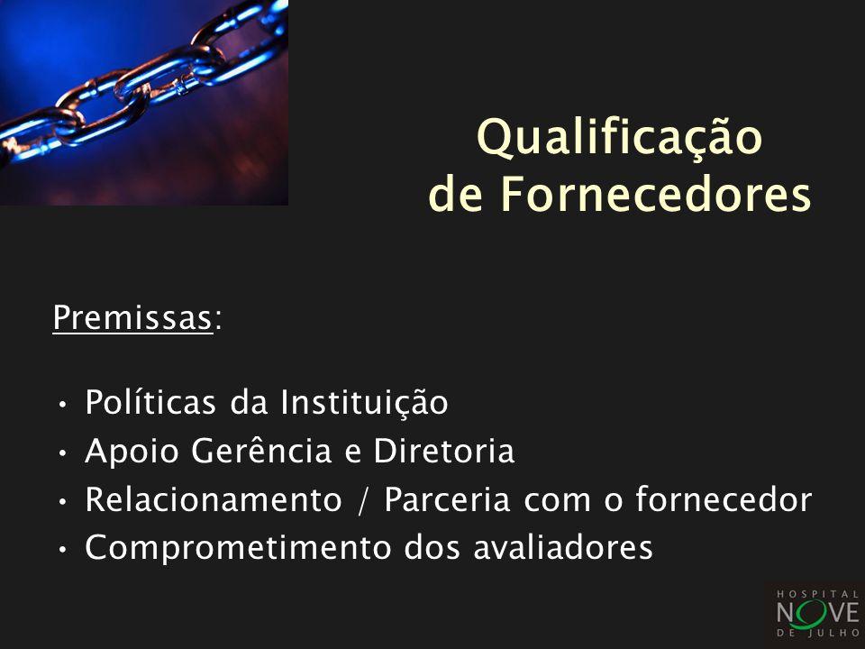 Qualificação de Fornecedores Premissas: Políticas da Instituição Apoio Gerência e Diretoria Relacionamento / Parceria com o fornecedor Comprometimento
