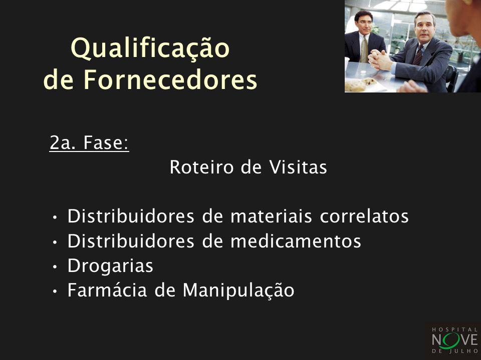 Qualificação de Fornecedores 2a. Fase: Roteiro de Visitas Distribuidores de materiais correlatos Distribuidores de medicamentos Drogarias Farmácia de