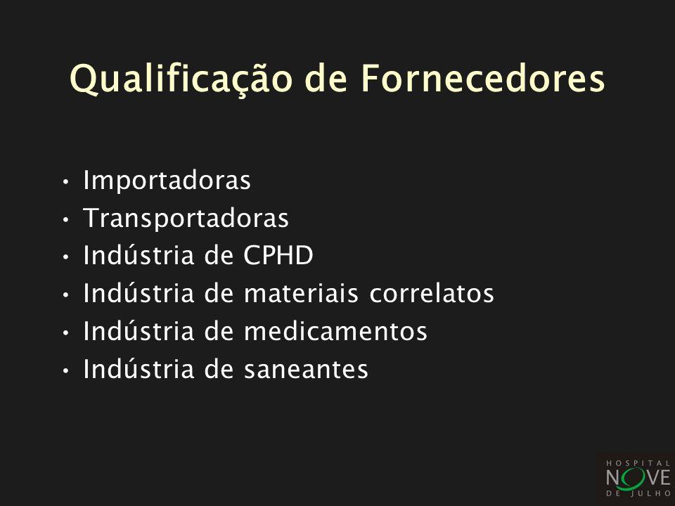 Qualificação de Fornecedores Importadoras Transportadoras Indústria de CPHD Indústria de materiais correlatos Indústria de medicamentos Indústria de s