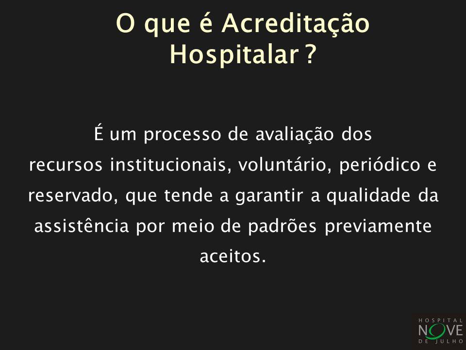É um processo de avaliação dos recursos institucionais, voluntário, periódico e reservado, que tende a garantir a qualidade da assistência por meio de