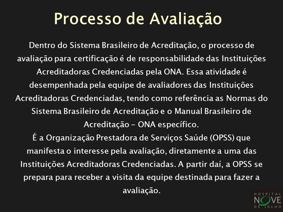 Dentro do Sistema Brasileiro de Acreditação, o processo de avaliação para certificação é de responsabilidade das Instituições Acreditadoras Credenciad