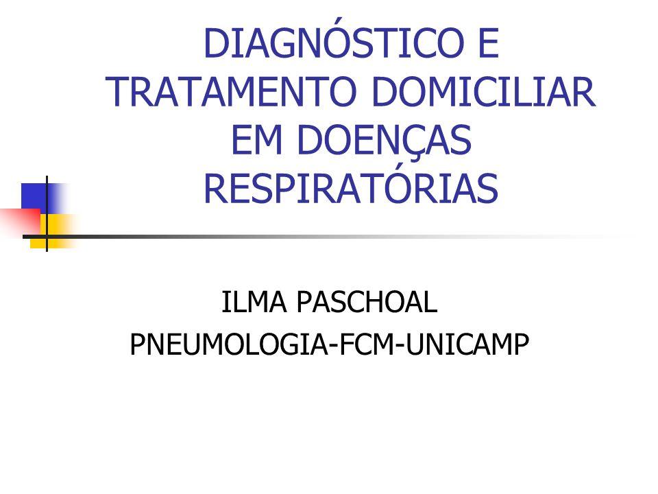 DIAGNÓSTICO E TRATAMENTO DOMICILIAR EM DOENÇAS RESPIRATÓRIAS ILMA PASCHOAL PNEUMOLOGIA-FCM-UNICAMP