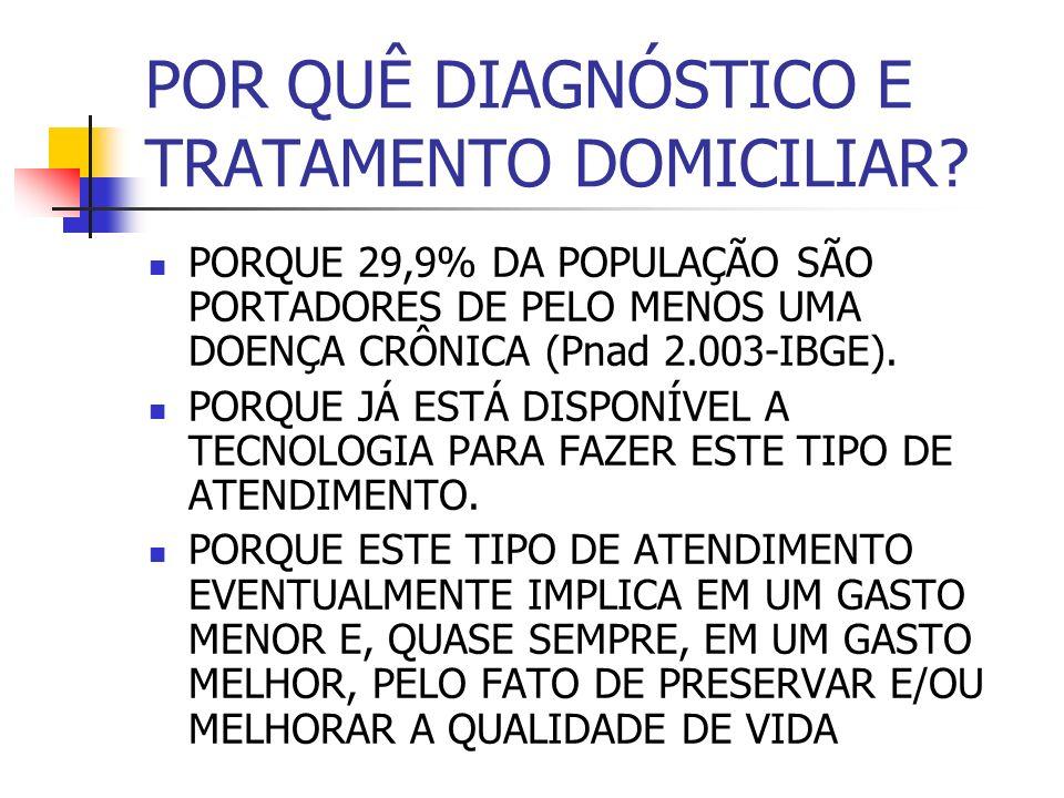 POR QUÊ DIAGNÓSTICO E TRATAMENTO DOMICILIAR.