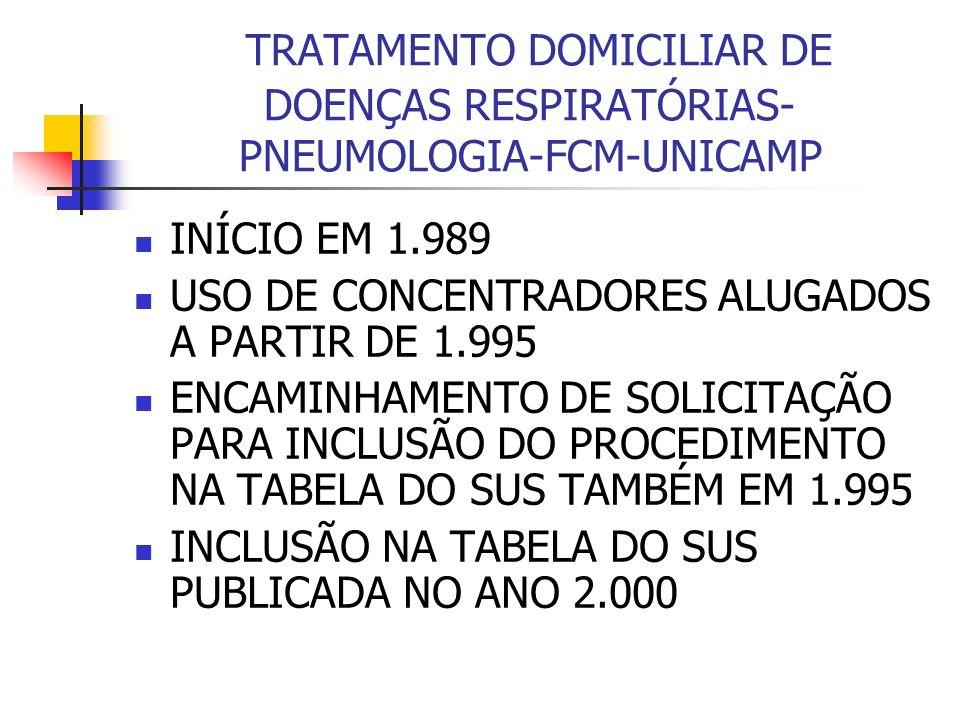 TRATAMENTO DOMICILIAR DE DOENÇAS RESPIRATÓRIAS- PNEUMOLOGIA-FCM-UNICAMP INÍCIO EM 1.989 USO DE CONCENTRADORES ALUGADOS A PARTIR DE 1.995 ENCAMINHAMENTO DE SOLICITAÇÃO PARA INCLUSÃO DO PROCEDIMENTO NA TABELA DO SUS TAMBÉM EM 1.995 INCLUSÃO NA TABELA DO SUS PUBLICADA NO ANO 2.000