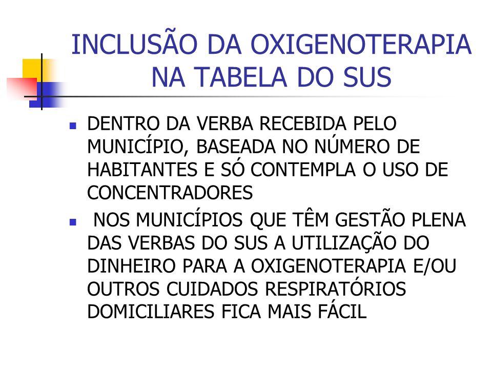 INCLUSÃO DA OXIGENOTERAPIA NA TABELA DO SUS DENTRO DA VERBA RECEBIDA PELO MUNICÍPIO, BASEADA NO NÚMERO DE HABITANTES E SÓ CONTEMPLA O USO DE CONCENTRADORES NOS MUNICÍPIOS QUE TÊM GESTÃO PLENA DAS VERBAS DO SUS A UTILIZAÇÃO DO DINHEIRO PARA A OXIGENOTERAPIA E/OU OUTROS CUIDADOS RESPIRATÓRIOS DOMICILIARES FICA MAIS FÁCIL