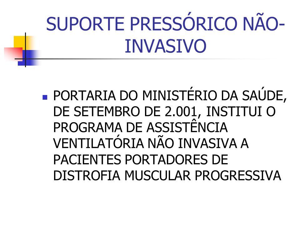 SUPORTE PRESSÓRICO NÃO- INVASIVO PORTARIA DO MINISTÉRIO DA SAÚDE, DE SETEMBRO DE 2.001, INSTITUI O PROGRAMA DE ASSISTÊNCIA VENTILATÓRIA NÃO INVASIVA A PACIENTES PORTADORES DE DISTROFIA MUSCULAR PROGRESSIVA