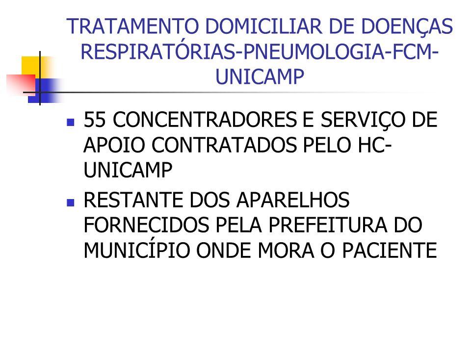 TRATAMENTO DOMICILIAR DE DOENÇAS RESPIRATÓRIAS-PNEUMOLOGIA-FCM- UNICAMP 55 CONCENTRADORES E SERVIÇO DE APOIO CONTRATADOS PELO HC- UNICAMP RESTANTE DOS APARELHOS FORNECIDOS PELA PREFEITURA DO MUNICÍPIO ONDE MORA O PACIENTE