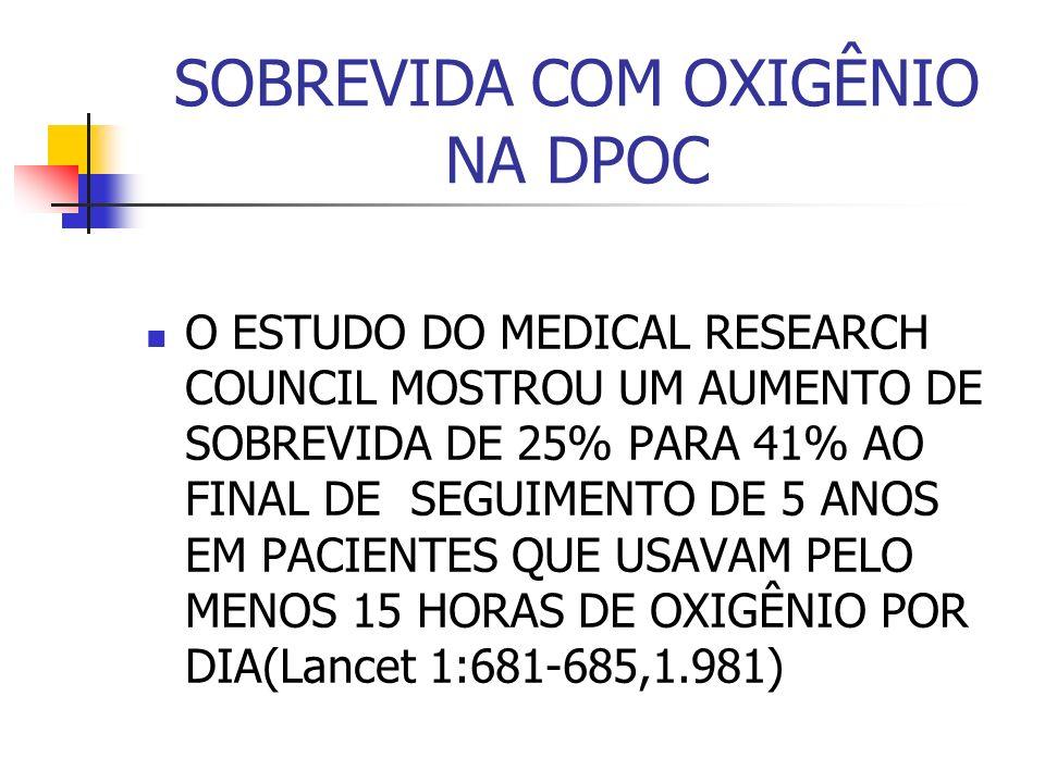 SOBREVIDA COM OXIGÊNIO NA DPOC O ESTUDO DO MEDICAL RESEARCH COUNCIL MOSTROU UM AUMENTO DE SOBREVIDA DE 25% PARA 41% AO FINAL DE SEGUIMENTO DE 5 ANOS E