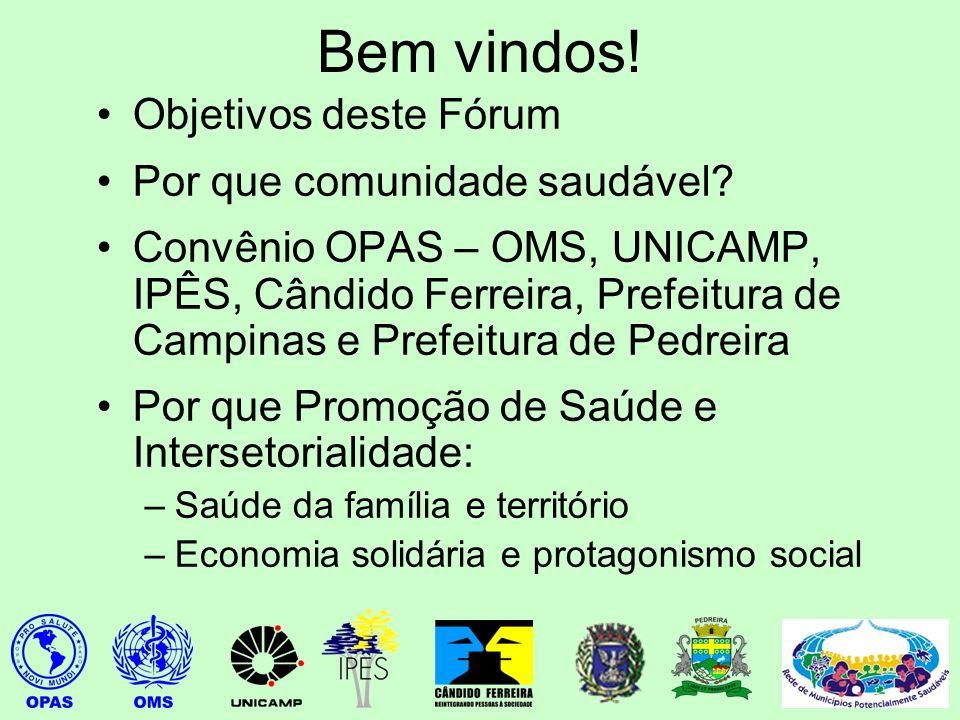 Bem vindos! Objetivos deste Fórum Por que comunidade saudável? Convênio OPAS – OMS, UNICAMP, IPÊS, Cândido Ferreira, Prefeitura de Campinas e Prefeitu