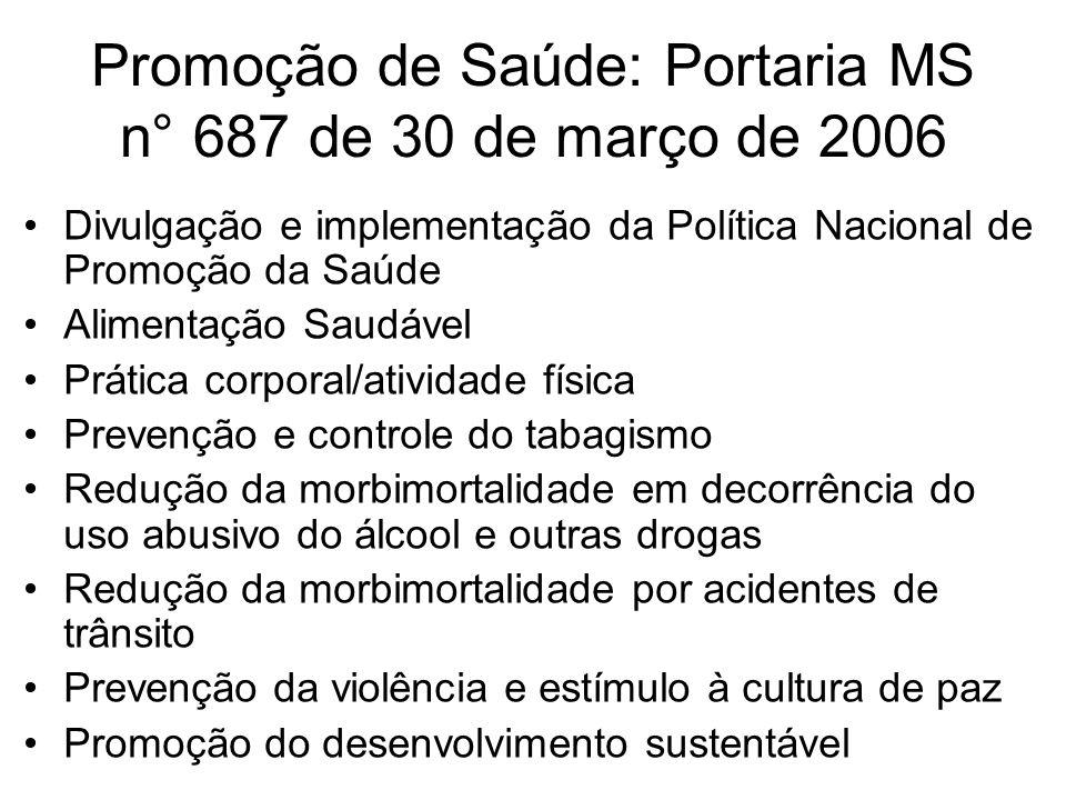 Promoção de Saúde: Portaria MS n° 687 de 30 de março de 2006 Divulgação e implementação da Política Nacional de Promoção da Saúde Alimentação Saudável