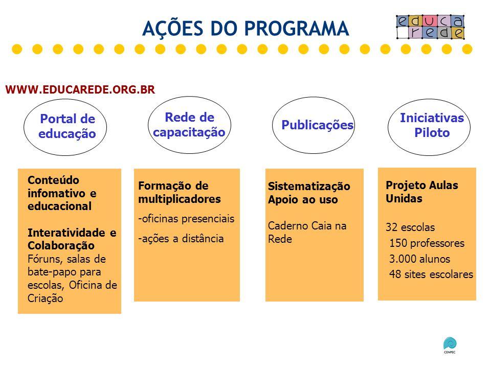 Projeto Aulas Unidas 32 escolas 150 professores 3.000 alunos 48 sites escolares Portal de educação Rede de capacitação Conteúdo infomativo e educacion