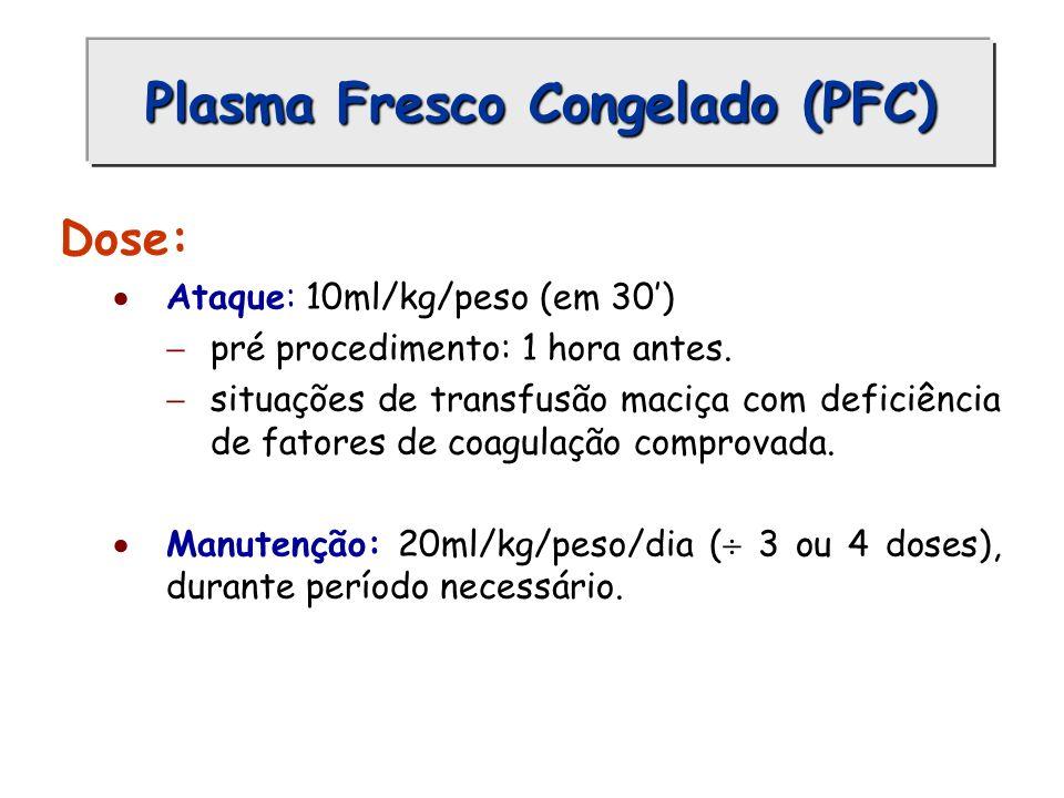 Plasma Fresco Congelado (PFC) Dose: Ataque: 10ml/kg/peso (em 30) pré procedimento: 1 hora antes. situações de transfusão maciça com deficiência de fat