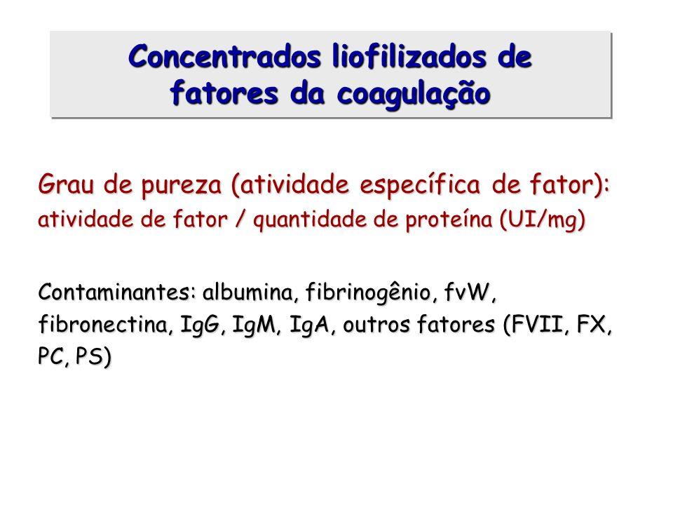 Grau de pureza (atividade específica de fator): atividade de fator / quantidade de proteína (UI/mg) Contaminantes: albumina, fibrinogênio, fvW, fibron