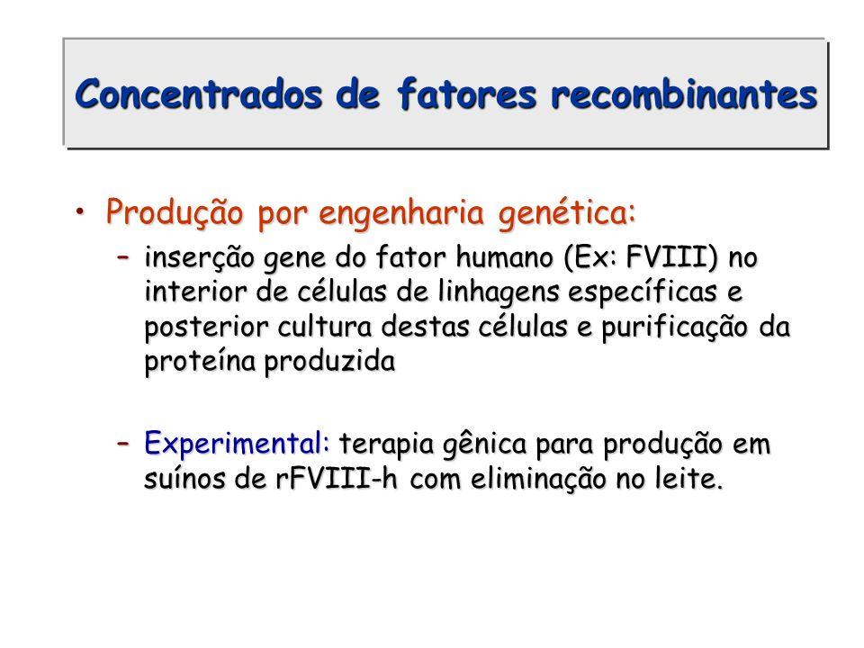 Concentrados de fatores recombinantes Produção por engenharia genética:Produção por engenharia genética: –inserção gene do fator humano (Ex: FVIII) no