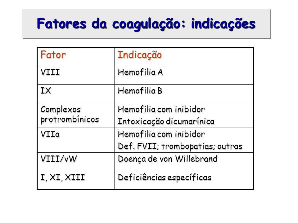 FatorIndicaçãoVIII Hemofilia A IX Hemofilia B Complexos protrombínicos Hemofilia com inibidor Intoxicação dicumarínica VIIa Hemofilia com inibidor Def