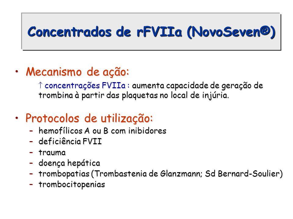 Concentrados de rFVIIa (NovoSeven®) Mecanismo de ação:Mecanismo de ação: concentrações FVIIa : aumenta capacidade de geração de trombina à partir das