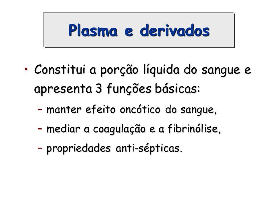 Plasma e derivados Constitui a porção líquida do sangue e apresenta 3 funções básicas:Constitui a porção líquida do sangue e apresenta 3 funções básic