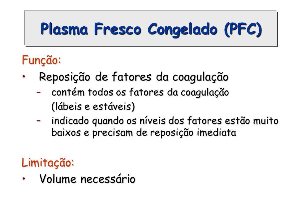 Plasma Fresco Congelado (PFC) Função: Reposição de fatores da coagulaçãoReposição de fatores da coagulação –contém todos os fatores da coagulação (láb