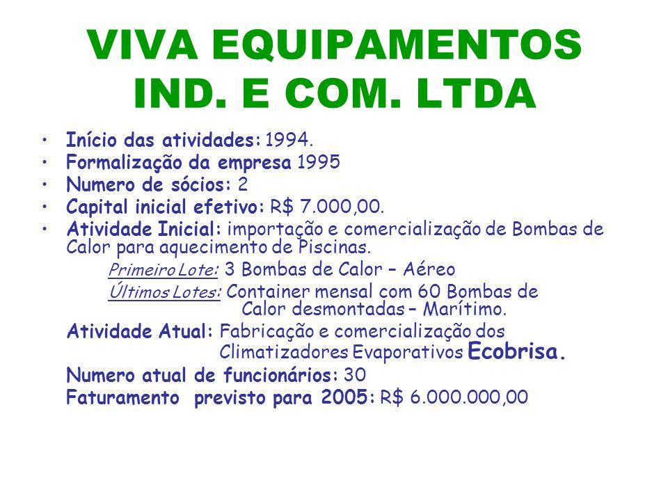 VIVA EQUIPAMENTOS IND. E COM. LTDA Início das atividades: 1994. Formalização da empresa 1995 Numero de sócios: 2 Capital inicial efetivo: R$ 7.000,00.