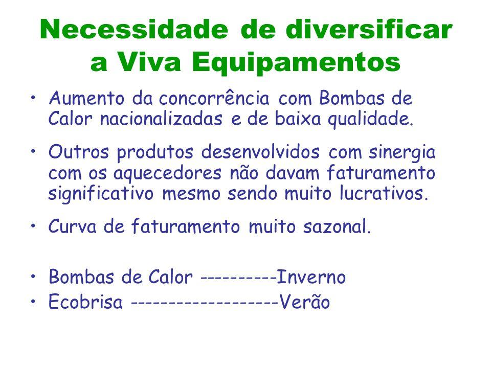 gabarra@viva.com.br www.ecobrisa.com.br ( 19) 3246 1414