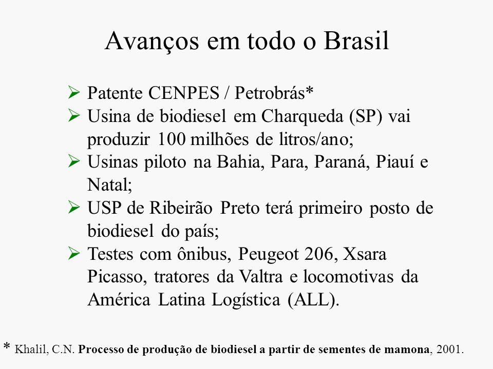 Avanços em todo o Brasil Patente CENPES / Petrobrás* Usina de biodiesel em Charqueda (SP) vai produzir 100 milhões de litros/ano; Usinas piloto na Bah