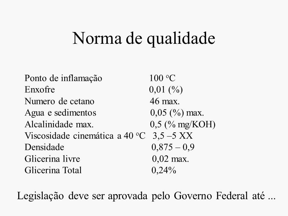 Norma de qualidade Ponto de inflamação 100 o C Enxofre 0,01 (%) Numero de cetano 46 max. Agua e sedimentos 0,05 (%) max. Alcalinidade max. 0,5 (% mg/K