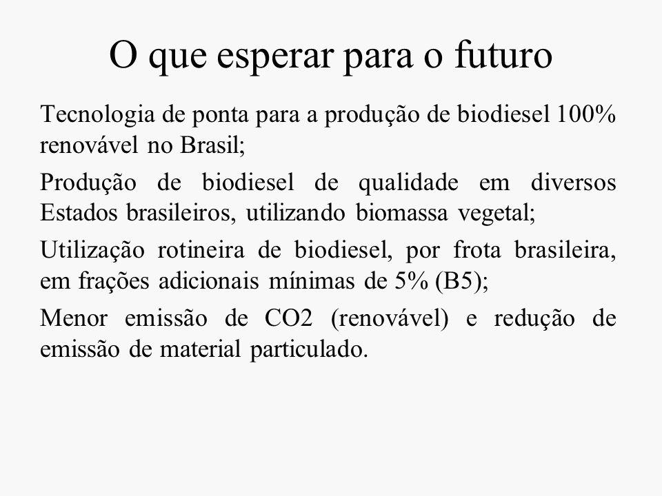 O que esperar para o futuro Tecnologia de ponta para a produção de biodiesel 100% renovável no Brasil; Produção de biodiesel de qualidade em diversos