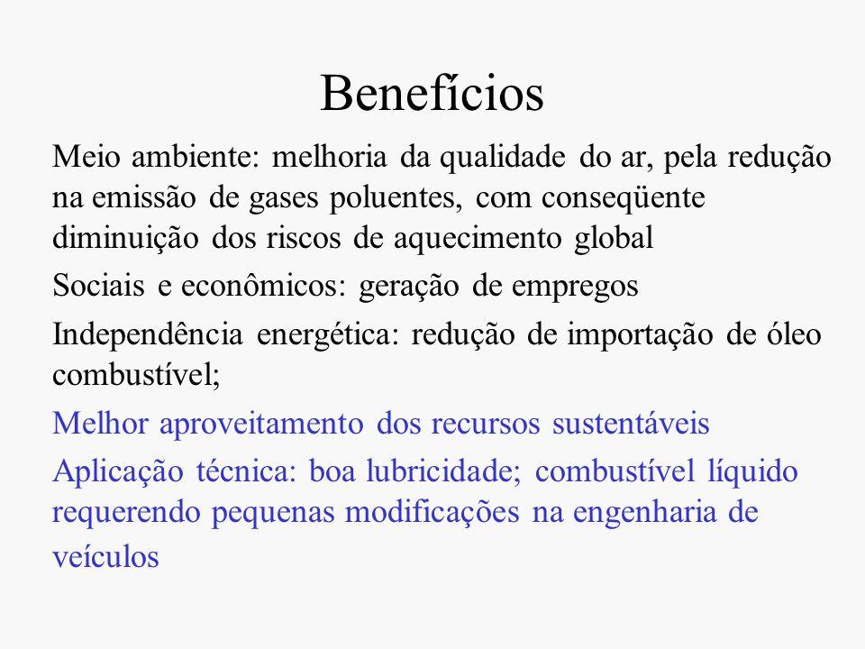 Benefícios Meio ambiente: melhoria da qualidade do ar, pela redução na emissão de gases poluentes, com conseqüente diminuição dos riscos de aqueciment