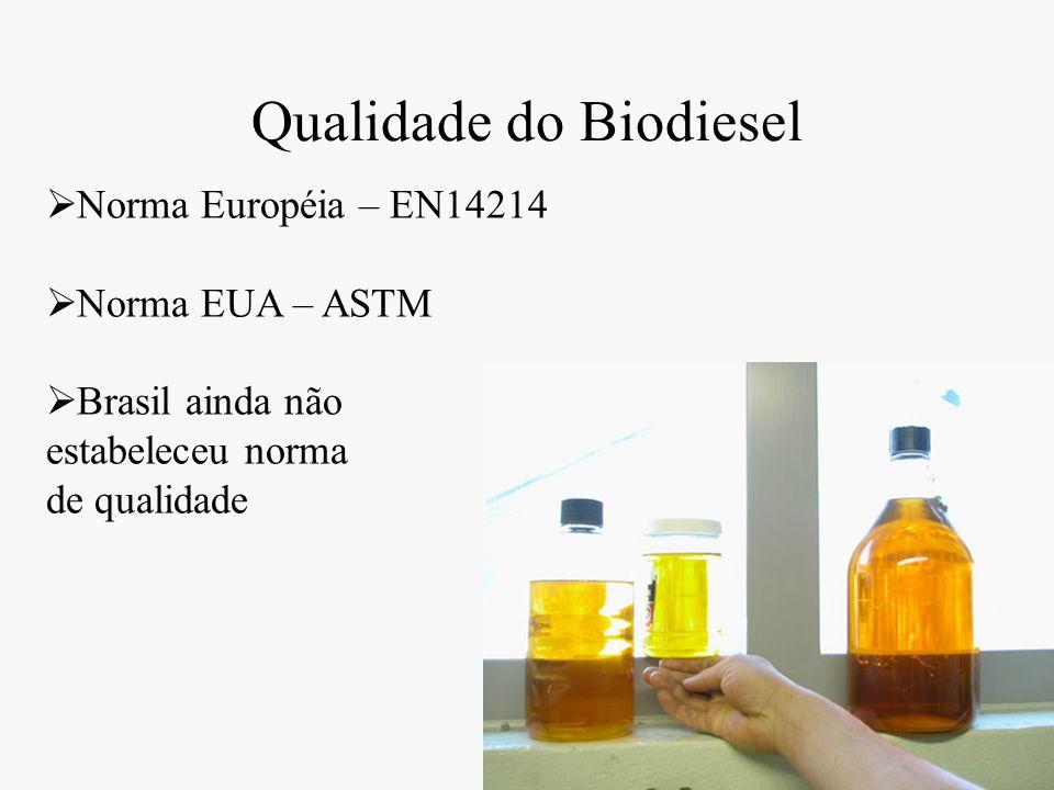 Qualidade do Biodiesel Norma Européia – EN14214 Norma EUA – ASTM Brasil ainda não estabeleceu norma de qualidade