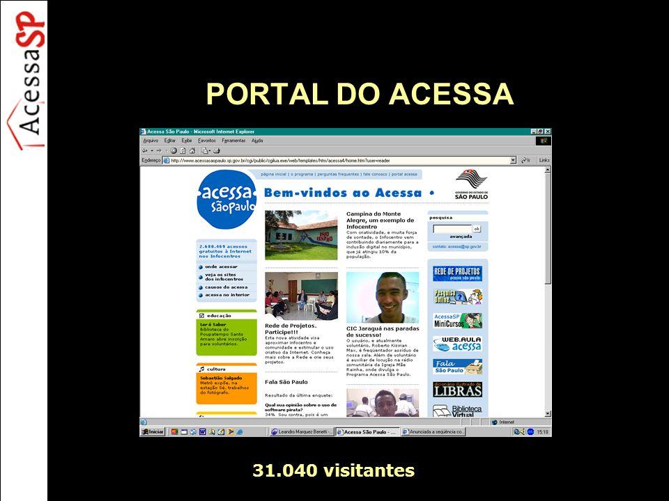 PORTAL DO ACESSA 31.040 visitantes