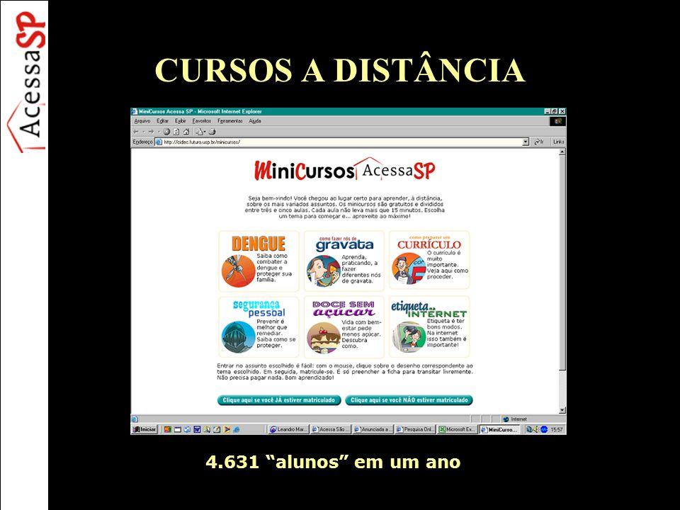 CURSOS A DISTÂNCIA 4.631 alunos em um ano