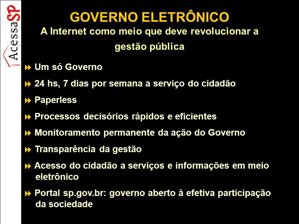 As Iniciativas do Governo do Estado de São Paulo Poupatempo Delegacia Virtual (Plantão Eletrônico) IPVA eletrônico Licenciamento eletrônico de veículos GIA/ GARE eletrônicas Posto Fiscal Eletrônico RG Escolar Infocrim
