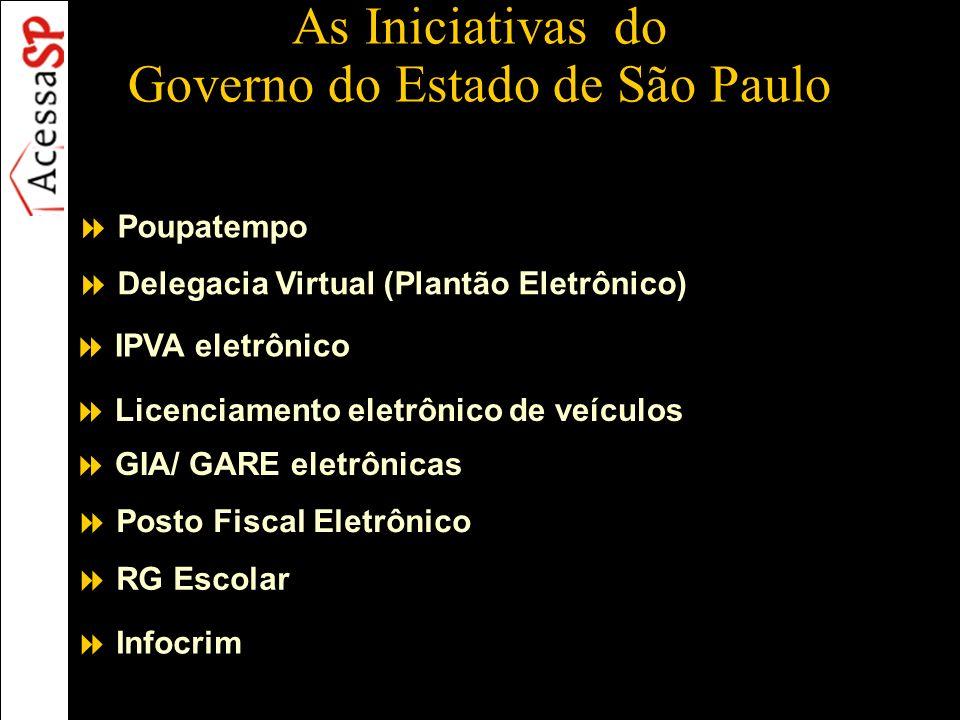As Iniciativas do Governo do Estado de São Paulo Poupatempo Delegacia Virtual (Plantão Eletrônico) IPVA eletrônico Licenciamento eletrônico de veículo