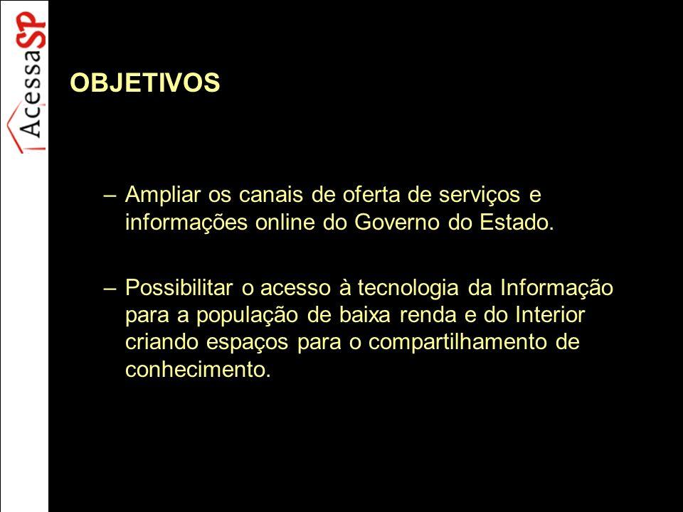 OBJETIVOS –Ampliar os canais de oferta de serviços e informações online do Governo do Estado. –Possibilitar o acesso à tecnologia da Informação para a