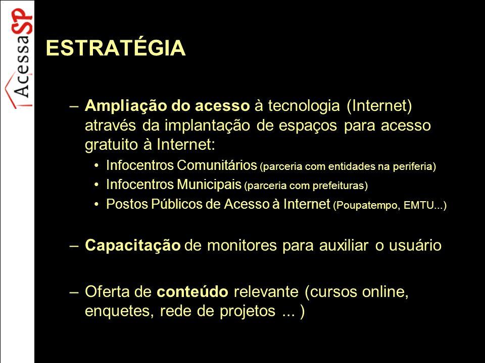 ESTRATÉGIA –Ampliação do acesso à tecnologia (Internet) através da implantação de espaços para acesso gratuito à Internet: Infocentros Comunitários (p