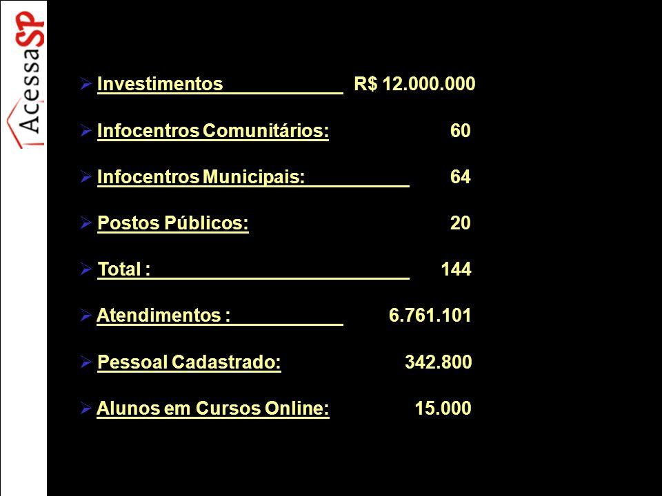 Investimentos R$ 12.000.000 Infocentros Comunitários: 60 Infocentros Municipais: 64 Postos Públicos: 20 Total : 144 Atendimentos : 6.761.101 Pessoal C