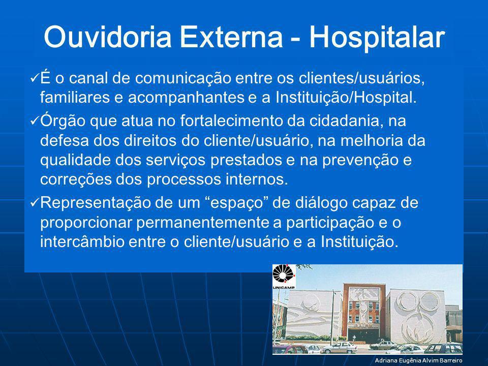 Ouvidoria Externa - Hospitalar É o canal de comunicação entre os clientes/usuários, familiares e acompanhantes e a Instituição/Hospital. Órgão que atu